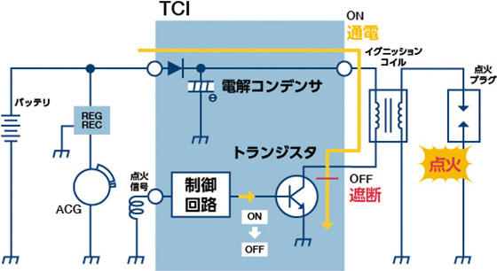 https://www.shindengen.co.jp/products/electro/files/images/p_dccdi_03.jpg